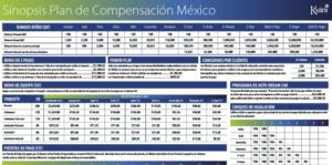 Sinopsis México-07.20